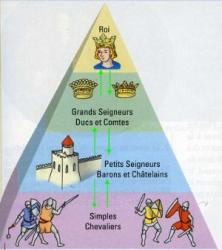 pyramidevassalique-a5c0b.jpg