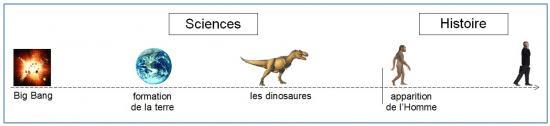 sciences-histoire.jpg